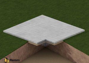 Сп проектирование фундаментов в Химках